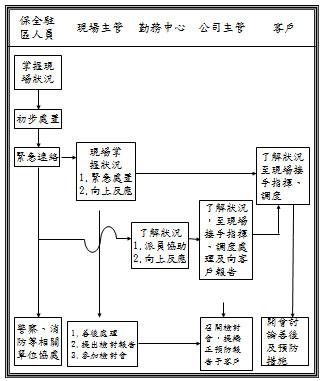 作息时间控制器电路图
